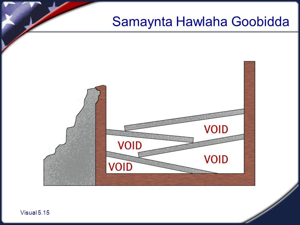 Visual 5.15 Samaynta Hawlaha Goobidda