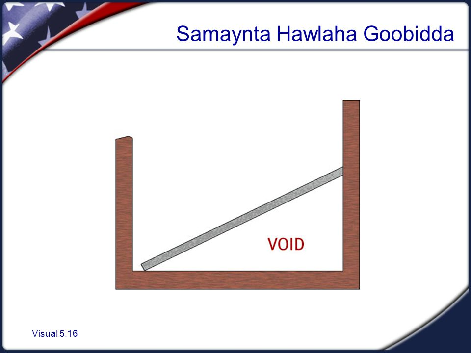 Visual 5.16 Samaynta Hawlaha Goobidda