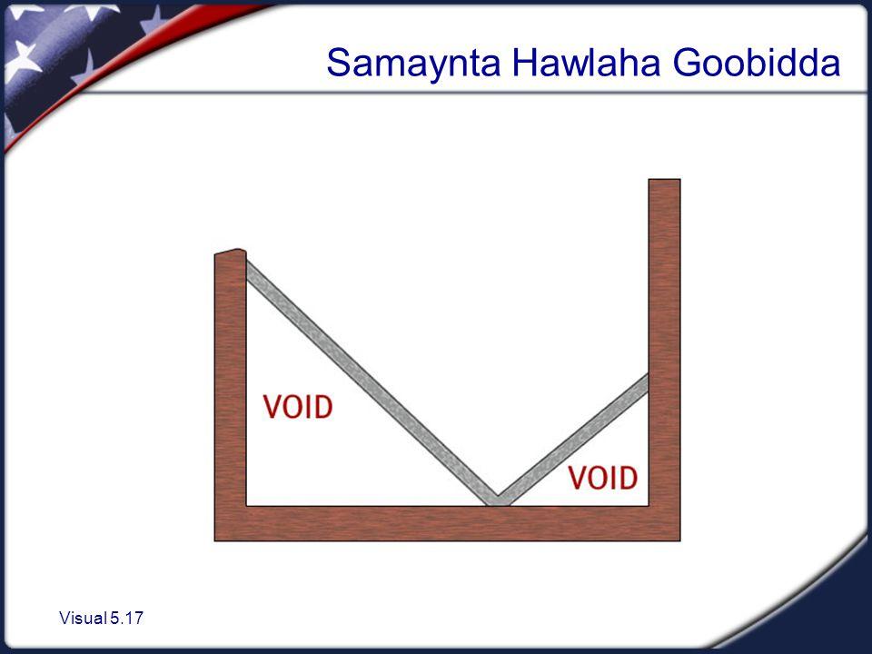 Visual 5.17 Samaynta Hawlaha Goobidda