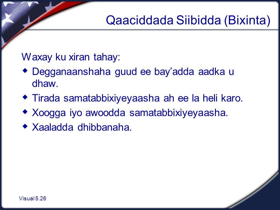 Visual 5.26 Qaaciddada Siibidda (Bixinta) Waxay ku xiran tahay:  Degganaanshaha guud ee bay'adda aadka u dhaw.