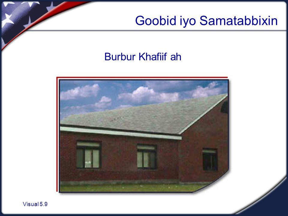 Visual 5.9 Goobid iyo Samatabbixin Burbur Khafiif ah