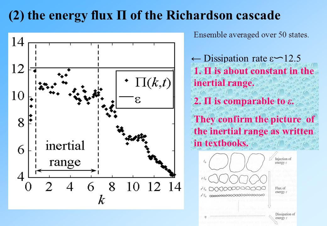 (2) the energy flux Π of the Richardson cascade ← Dissipation rate ε 〜 12.5 1.