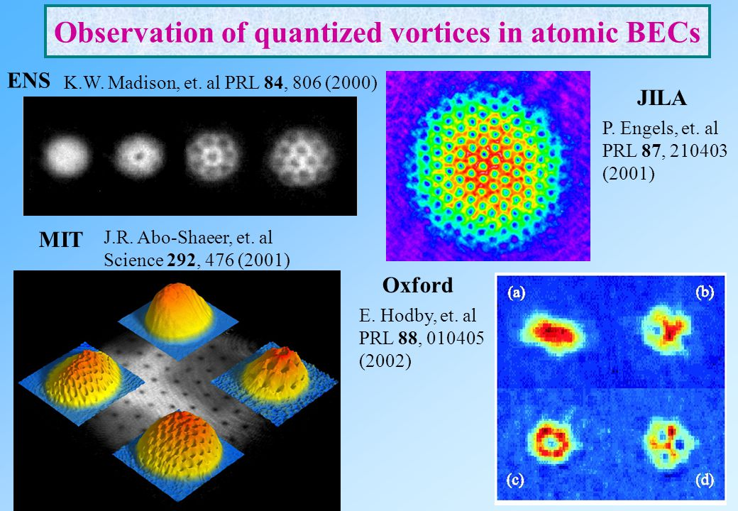 Observation of quantized vortices in atomic BECs K.W.