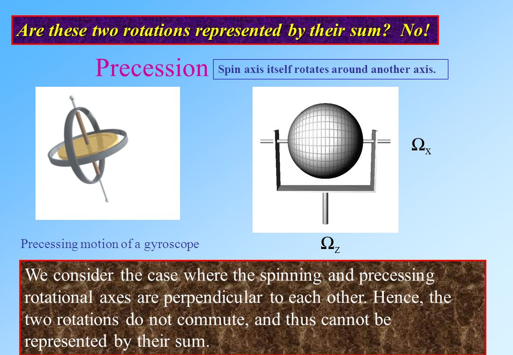 Precession Precessing motion of a gyroscope Spin axis itself rotates around another axis.
