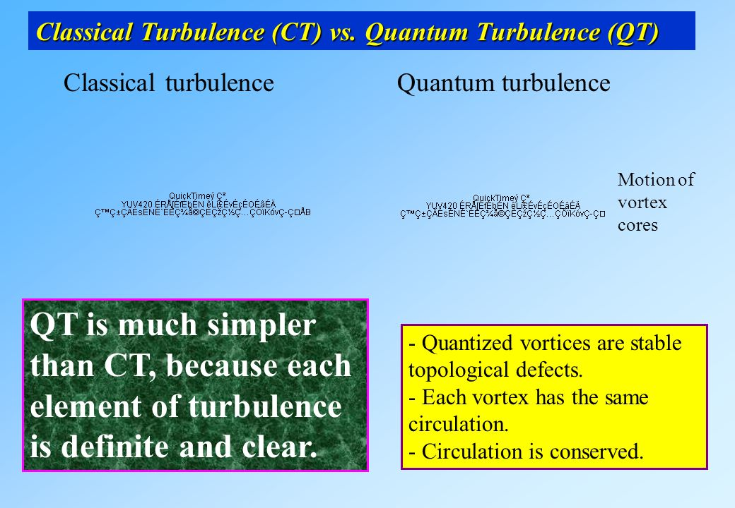 Classical Turbulence (CT) vs.