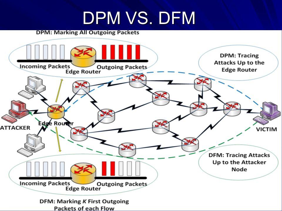 DPM VS. DFM