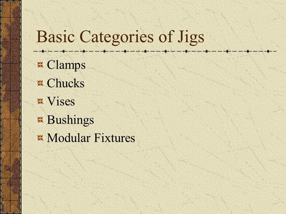 Basic Categories of Jigs Clamps Chucks Vises Bushings Modular Fixtures