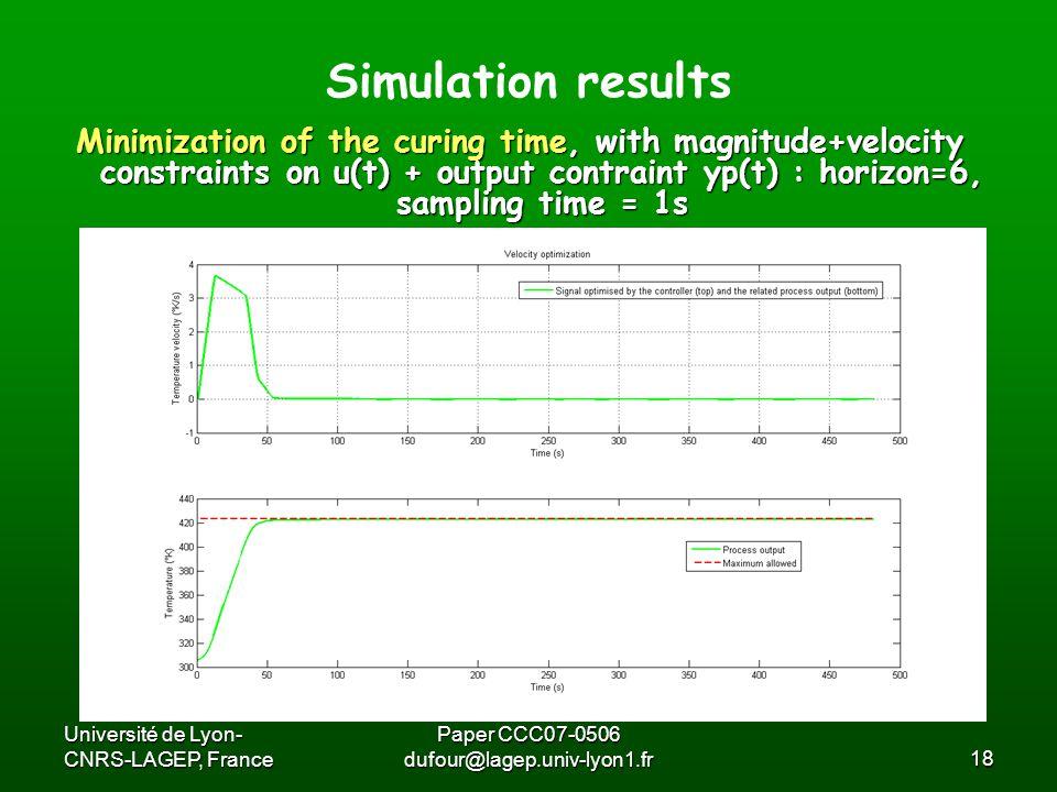 Université de Lyon- CNRS-LAGEP, France Paper CCC07-0506 dufour@lagep.univ-lyon1.fr18 Minimization of the curing time, with magnitude+velocity constraints on u(t) + output contraint yp(t) : horizon=6, sampling time = 1s Simulation results
