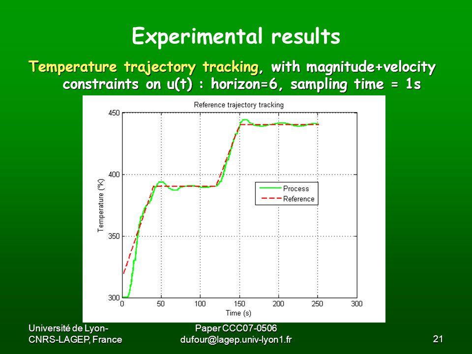 Université de Lyon- CNRS-LAGEP, France Paper CCC07-0506 dufour@lagep.univ-lyon1.fr21 Temperature trajectory tracking, with magnitude+velocity constraints on u(t) : horizon=6, sampling time = 1s Experimental results