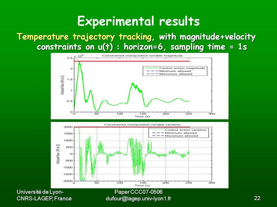 Université de Lyon- CNRS-LAGEP, France Paper CCC07-0506 dufour@lagep.univ-lyon1.fr22 Temperature trajectory tracking, with magnitude+velocity constraints on u(t) : horizon=6, sampling time = 1s Experimental results