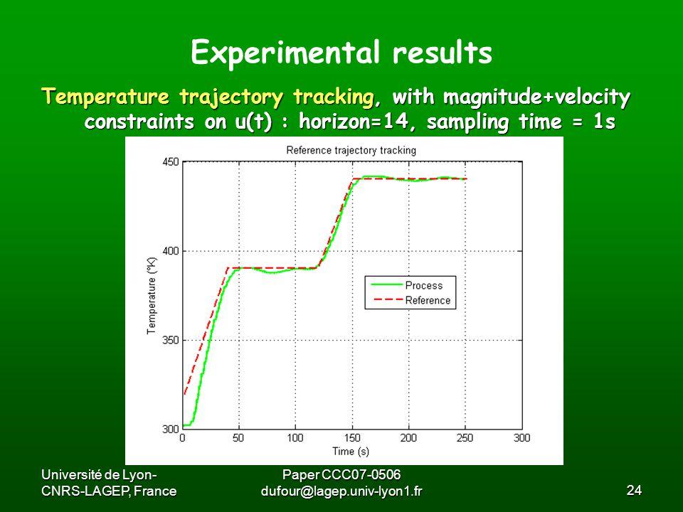 Université de Lyon- CNRS-LAGEP, France Paper CCC07-0506 dufour@lagep.univ-lyon1.fr24 Temperature trajectory tracking, with magnitude+velocity constraints on u(t) : horizon=14, sampling time = 1s Experimental results