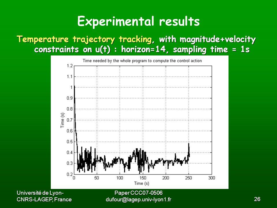 Université de Lyon- CNRS-LAGEP, France Paper CCC07-0506 dufour@lagep.univ-lyon1.fr26 Temperature trajectory tracking, with magnitude+velocity constraints on u(t) : horizon=14, sampling time = 1s Experimental results
