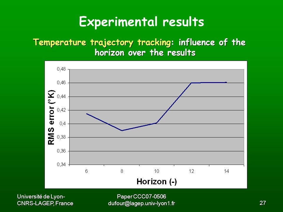 Université de Lyon- CNRS-LAGEP, France Paper CCC07-0506 dufour@lagep.univ-lyon1.fr27 Temperature trajectory tracking: influence of the horizon over the results Experimental results