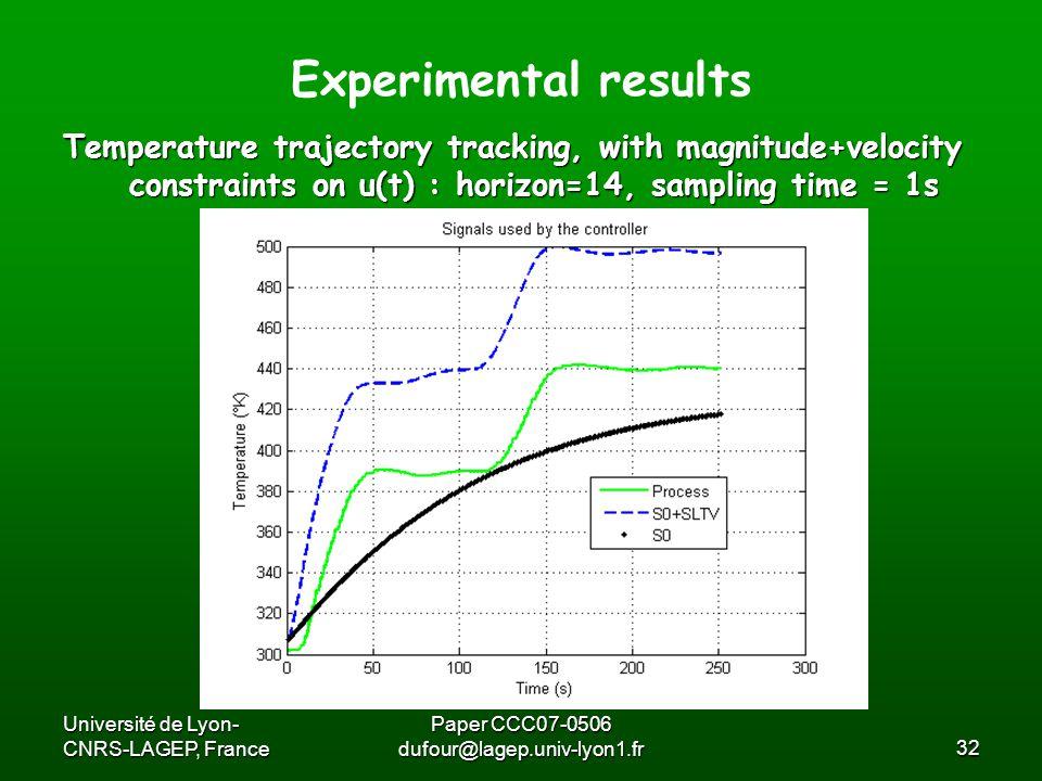 Université de Lyon- CNRS-LAGEP, France Paper CCC07-0506 dufour@lagep.univ-lyon1.fr32 Temperature trajectory tracking, with magnitude+velocity constraints on u(t) : horizon=14, sampling time = 1s Experimental results