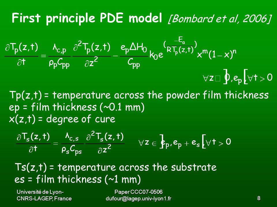 Université de Lyon- CNRS-LAGEP, France Paper CCC07-0506 dufour@lagep.univ-lyon1.fr8 First principle PDE model [Bombard et al, 2006] Tp(z,t) = temperature across the powder film thickness ep = film thickness (~0.1 mm) x(z,t) = degree of cure Ts(z,t) = temperature across the substrate es = film thickness (~1 mm)  0t,e0,z x)(1xek C ΔHe z t)(z,T Cρ λ t t)(z,T p nm ) t)(z,RT E ( 0 pp 0p 2 p 2 p pc,p p a          0t,ee,ez z t)(z,T Cρ λ t t)(z,T spp 2 s 2 pss sc, s      