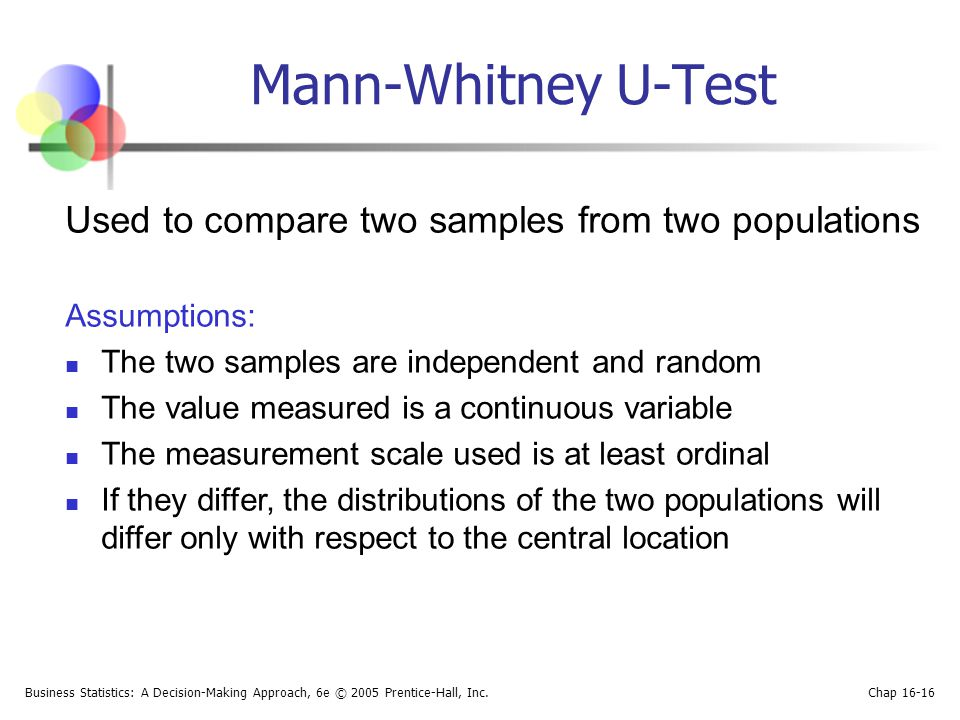 Business Statistics: A Decision-Making Approach, 6e © 2005 Prentice-Hall, Inc. Chap 16-16 Mann-Whitney U-Test Used to compare two samples from two pop