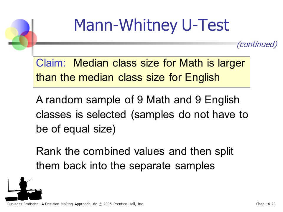 Business Statistics: A Decision-Making Approach, 6e © 2005 Prentice-Hall, Inc. Chap 16-20 (continued) Mann-Whitney U-Test Claim: Median class size for