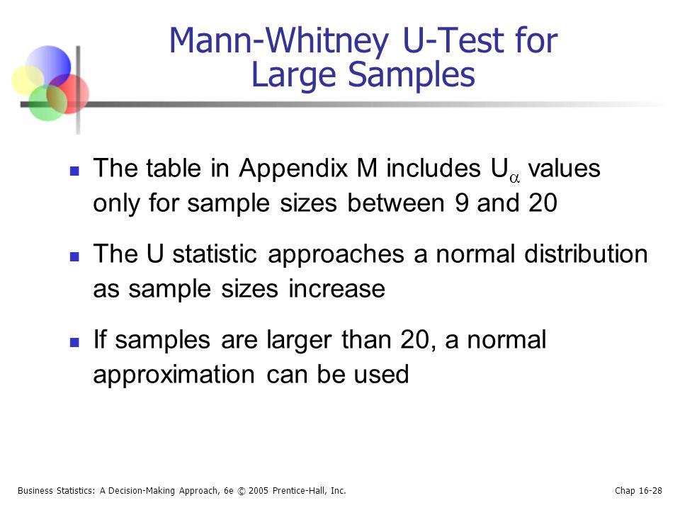 Business Statistics: A Decision-Making Approach, 6e © 2005 Prentice-Hall, Inc. Chap 16-28 Mann-Whitney U-Test for Large Samples The table in Appendix