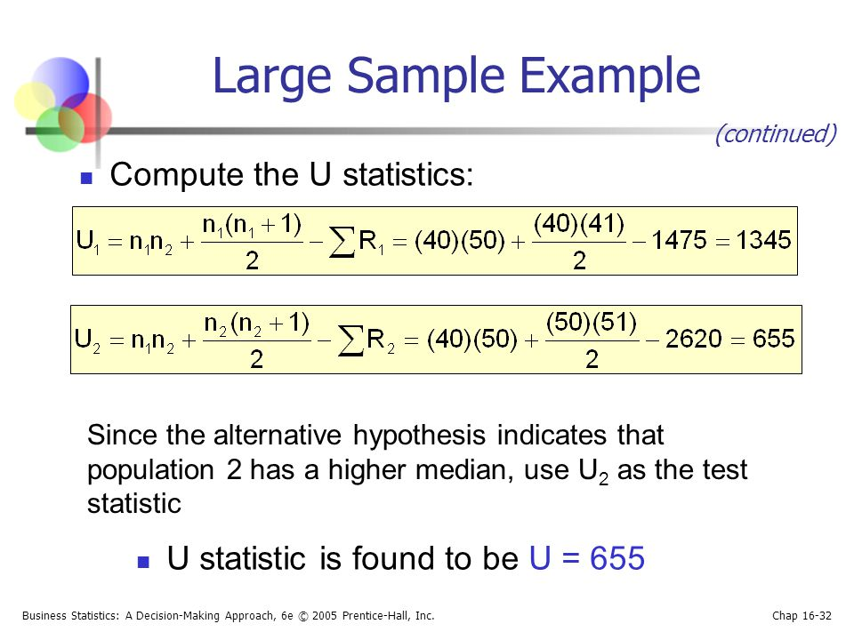 Business Statistics: A Decision-Making Approach, 6e © 2005 Prentice-Hall, Inc. Chap 16-32 U statistic is found to be U = 655 Since the alternative hyp