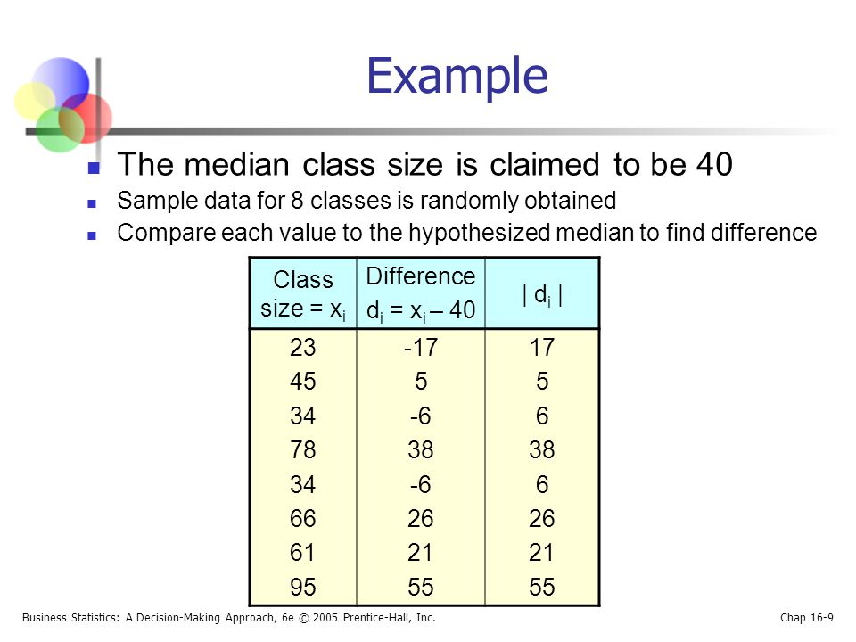 Business Statistics: A Decision-Making Approach, 6e © 2005 Prentice-Hall, Inc. Chap 16-9 Example The median class size is claimed to be 40 Sample data