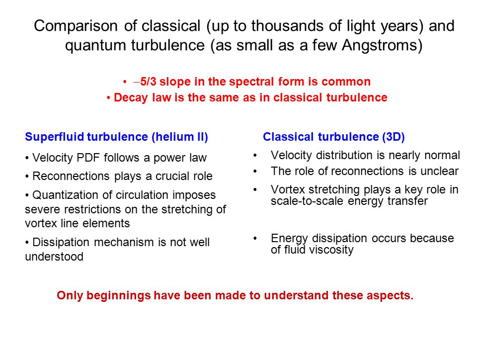 Comparison of classical (up to thousands of light years) and quantum turbulence (as small as a few Angstroms) Classical turbulence (3D) Velocity distr