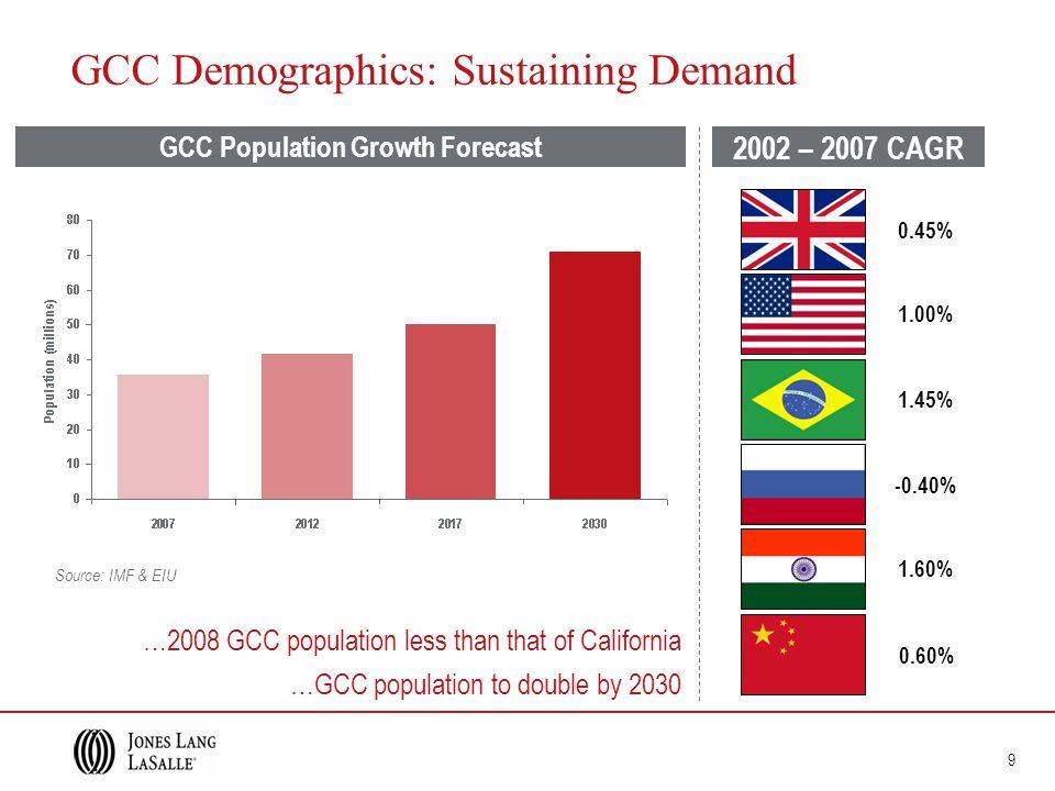 10 2.75% 2.80% 3.60% 6.90% 8.50% 10.60% GDP CAGR 2002 – 2007 GCC Economic Overview 7% 11.5% 9.4% 5.0% 5.5% 9% …GCC 2002-7 CAGR is 7.2% Source: IMF & EIU