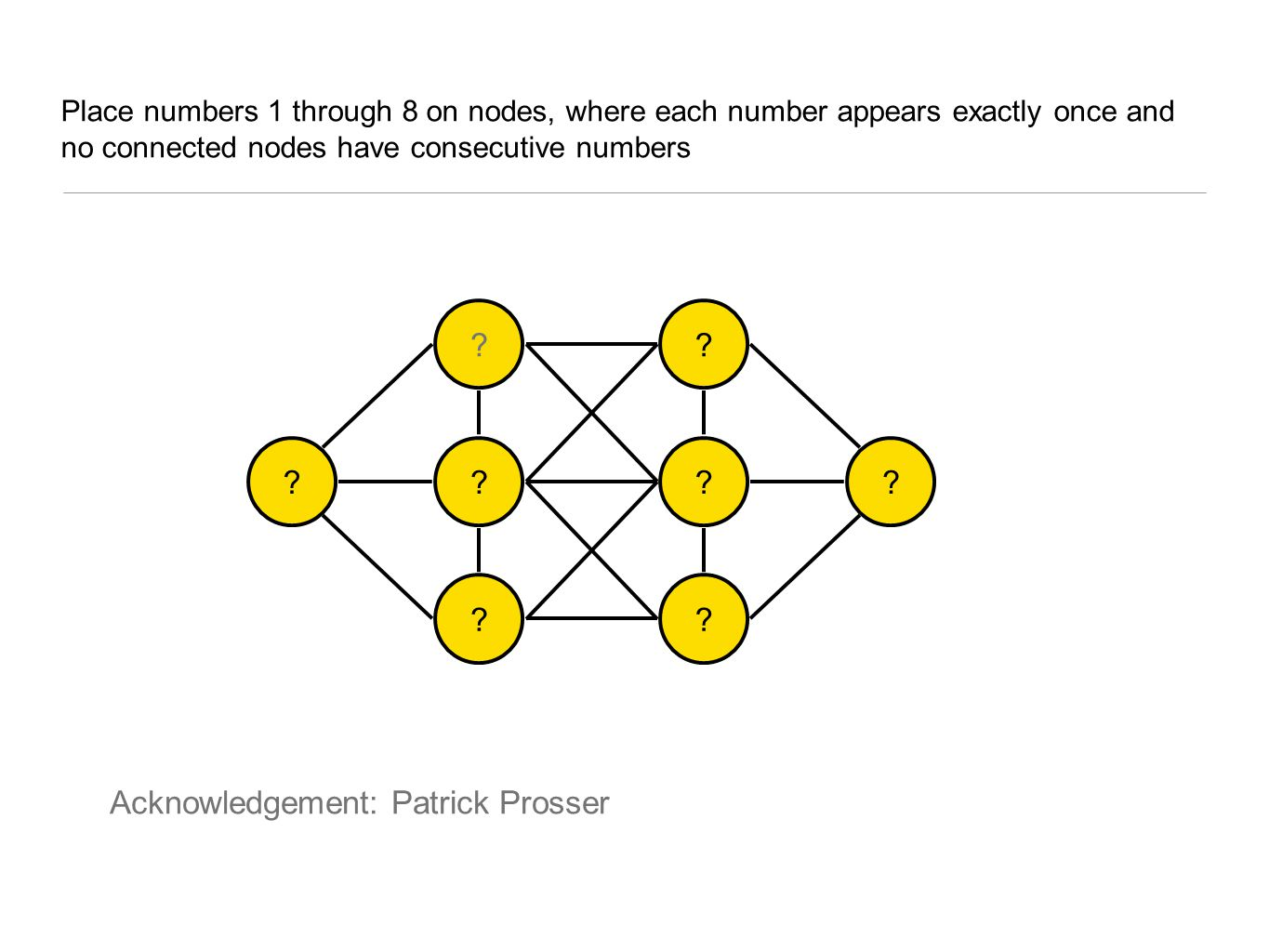 Place numbers 1 through 8 on nodes, where each number appears exactly once and no connected nodes have consecutive numbers ? ? ? ? ? ? ?? Acknowledgem