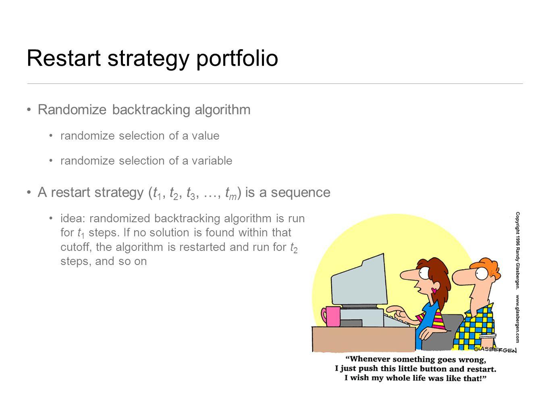 Restart strategy portfolio Randomize backtracking algorithm randomize selection of a value randomize selection of a variable A restart strategy (t 1,