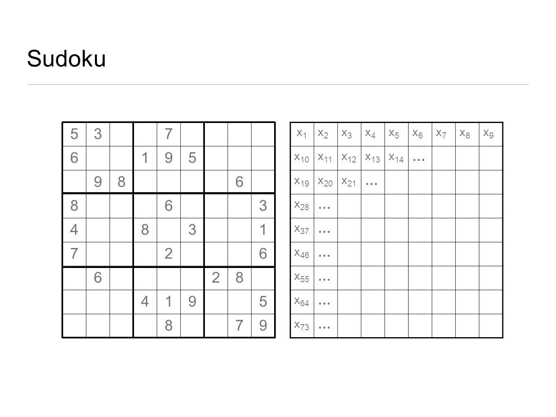 Sudoku x1x1 x2x2 x3x3 x4x4 x5x5 x6x6 x7x7 x8x8 x9x9 x 10 x 11 x 12 x 13 x 14 … x 19 x 20 x 21 … x 28 … x 37 … x 46 … x 55 … x 64 … x 73 … 537 6195 986