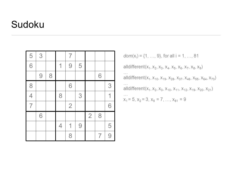 Sudoku dom(x i ) = {1, …, 9}, for all i = 1, …, 81 alldifferent(x 1, x 2, x 3, x 4, x 5, x 6, x 7, x 8, x 9 ) … alldifferent(x 1, x 10, x 19, x 28, x