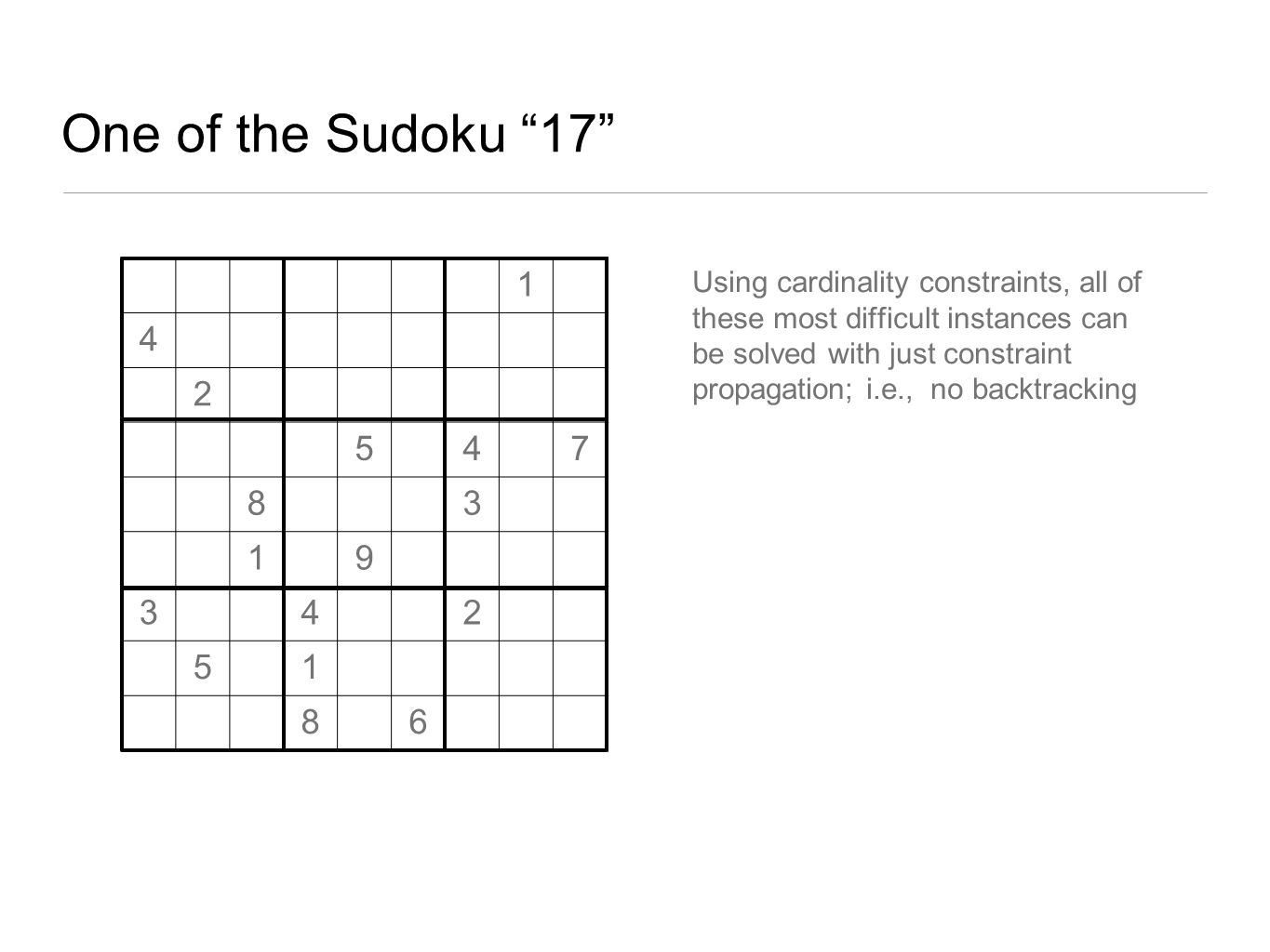 """One of the Sudoku """"17"""" Using cardinality constraints, all of these most difficult instances can be solved with just constraint propagation; i.e., no b"""