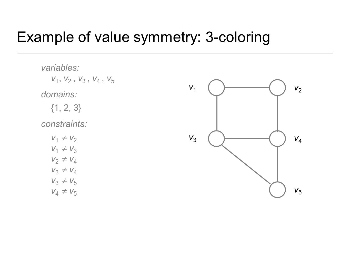Example of value symmetry: 3-coloring variables: v 1, v 2, v 3, v 4, v 5 domains: {1, 2, 3} constraints: v 1  v 2 v 1  v 3 v 2  v 4 v 3  v 4 v 3 