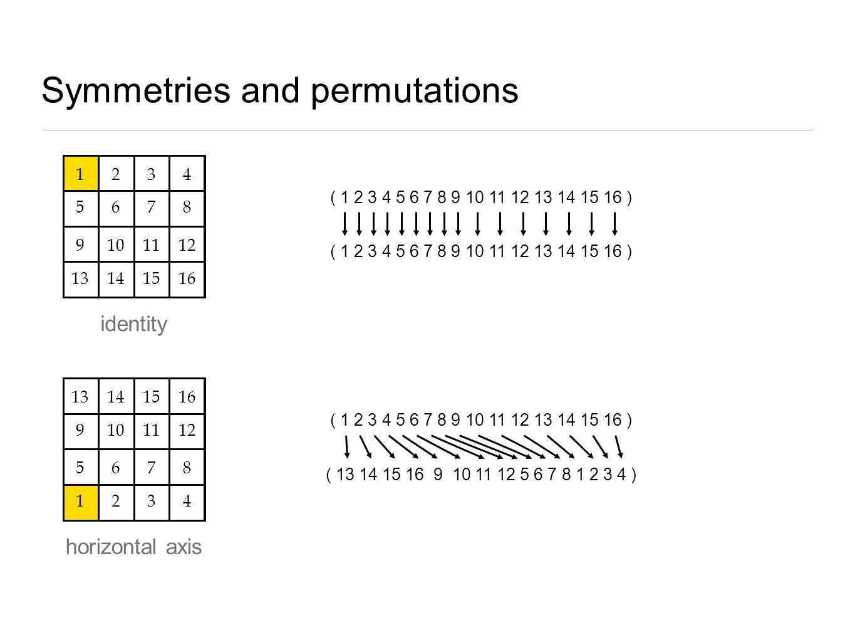 Symmetries and permutations 2134 567 109 8 1112 13141516 identity ( 1 2 3 4 5 6 7 8 9 10 11 12 13 14 15 16 ) ( 13 14 15 16 9 10 11 12 5 6 7 8 1 2 3 4