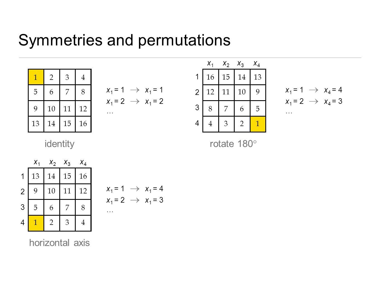 Symmetries and permutations 2134 567 109 8 1112 13141516 identity 14131516 91011 65 12 78 1234 horizontal axis x1 x1 x2x2 x3 x3 x4 x4 4 3 2 1 x 1 = 1