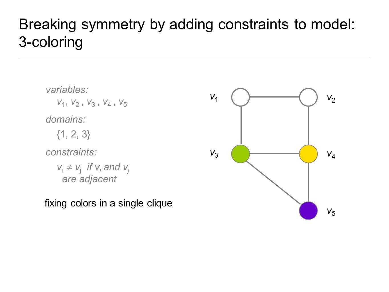 Breaking symmetry by adding constraints to model: 3-coloring variables: v 1, v 2, v 3, v 4, v 5 domains: {1, 2, 3} constraints: v i  v j if v i and v