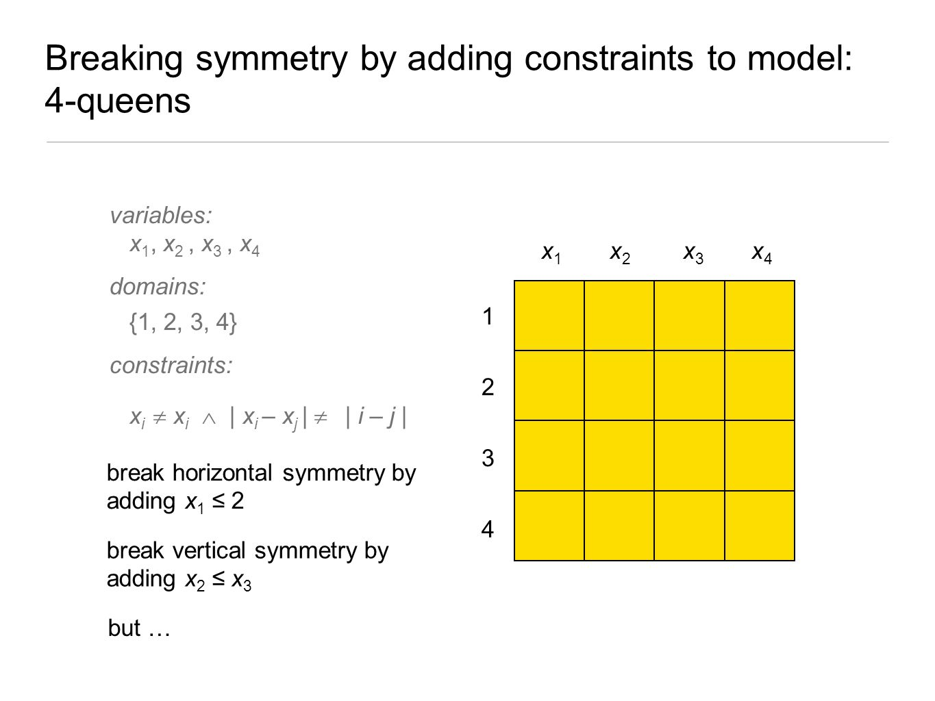 Breaking symmetry by adding constraints to model: 4-queens 4 3 2 1 x1 x1 x2x2 x3 x3 x4 x4 variables: x 1, x 2, x 3, x 4 domains: {1, 2, 3, 4} constrai
