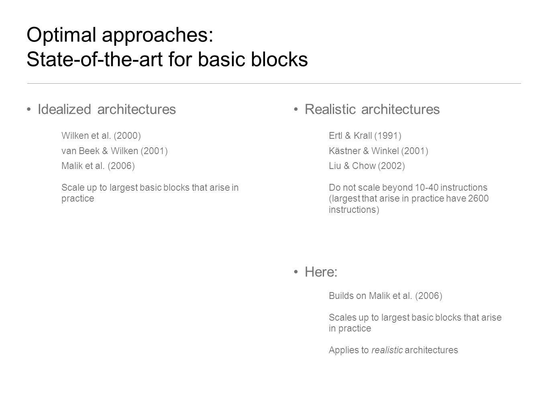 Optimal approaches: State-of-the-art for basic blocks Idealized architectures Wilken et al. (2000) van Beek & Wilken (2001) Malik et al. (2006) Scale