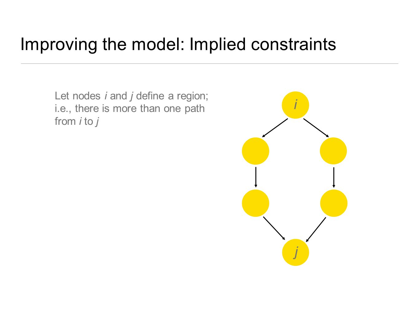Improving the model: Implied constraints i j Let nodes i and j define a region; i.e., there is more than one path from i to j