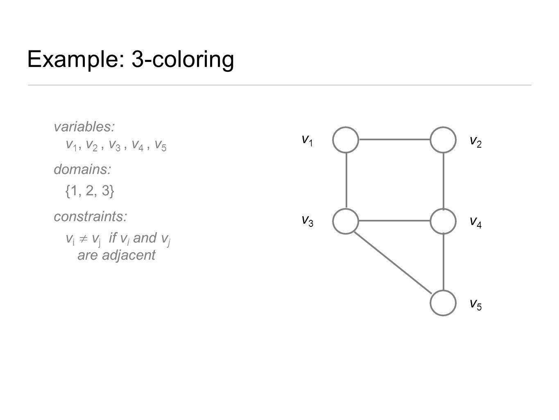 Example: 3-coloring variables: v 1, v 2, v 3, v 4, v 5 domains: {1, 2, 3} constraints: v i  v j if v i and v j are adjacent v2v2 v3v3 v1v1 v5v5 v4v4