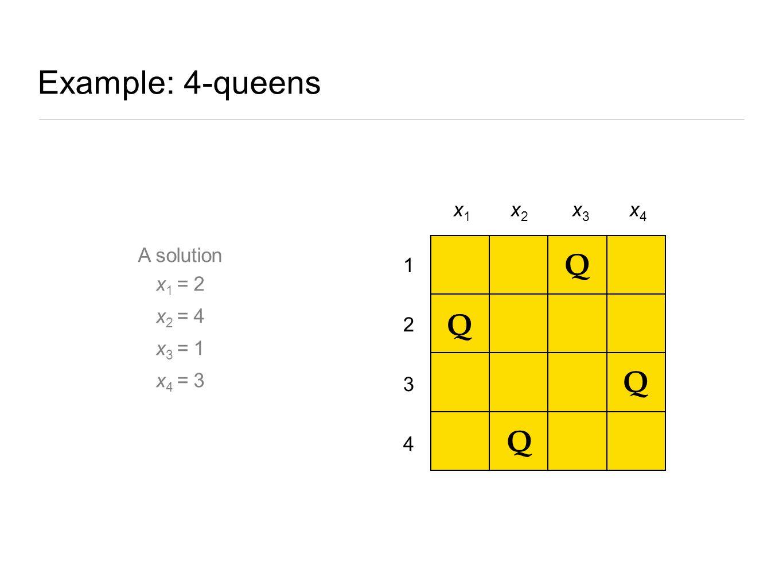 Example: 4-queens A solution x 1 = 2 x 2 = 4 x 3 = 1 x 4 = 3 Q Q Q Q x1 x1 x2x2 x3 x3 x4 x4 4 3 2 1