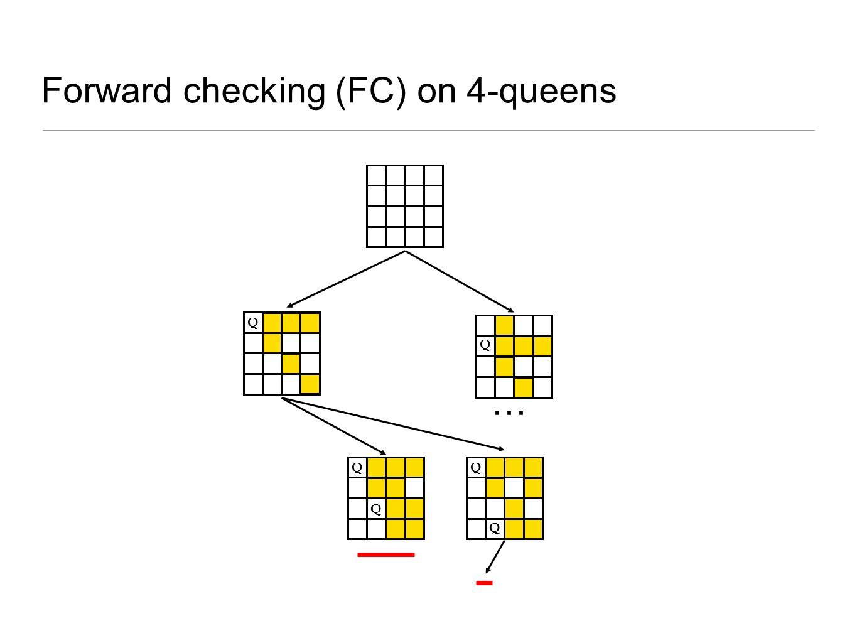 Forward checking (FC) on 4-queens Q Q Q Q Q … Q