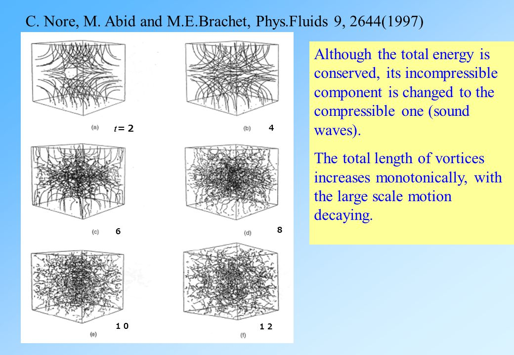 3-2. Energy spectrum of superfluid turbulence Decaying Kolmogorov turbulence in a model of superflow C. Nore, M. Abid and M.E.Brachet, Phys.Fluids 9,