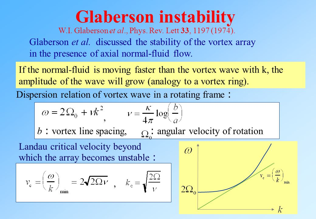 Initial vortices : vortex array with small random noise Boundary condition : Periodic ( z-axis ) Solid boundary ( x,y-axis ) Counterflow is applied al