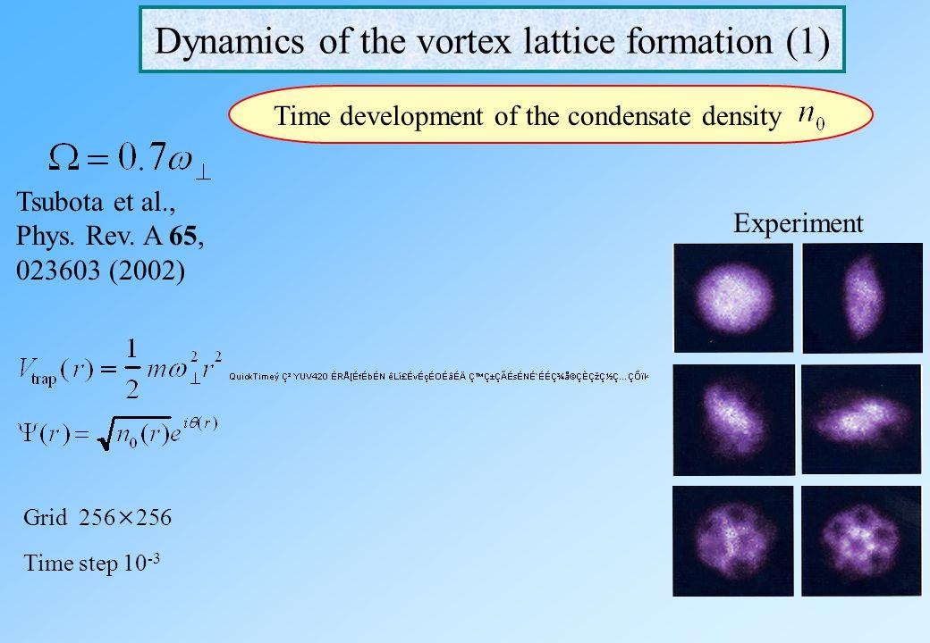 Profile of a single quantized vortex A quantized vortex Velocity field Vortex core= healing length A vortex