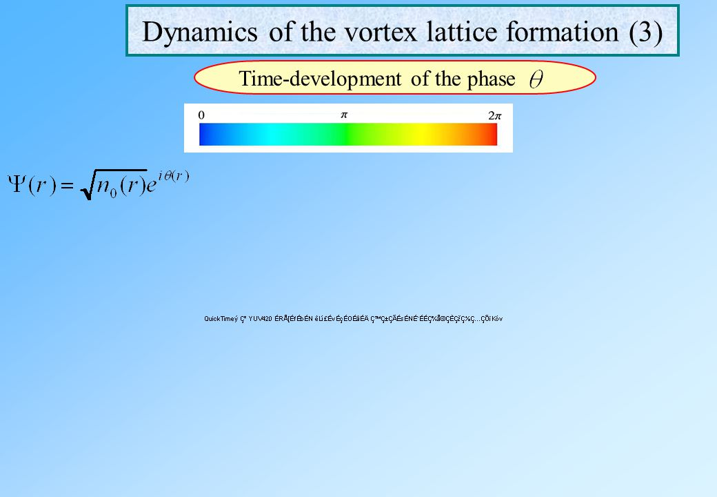 Dynamics of the vortex lattice formation (2) t=067ms340ms 390ms 410ms700ms Time-development of the condensate density Are these holes actually quantiz