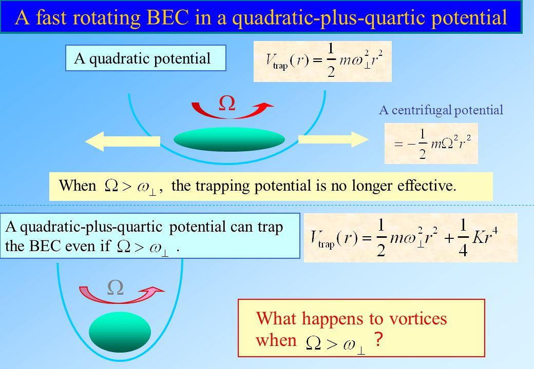 4-2. Giant vortex in a fast rotating BEC Kasamatsu,Tsubota,Ueda, Phys.Rev.A67, 053606(2002) cf. A. L. Fetter, PRA64, 063608 (2001) U. R. Fischer and G