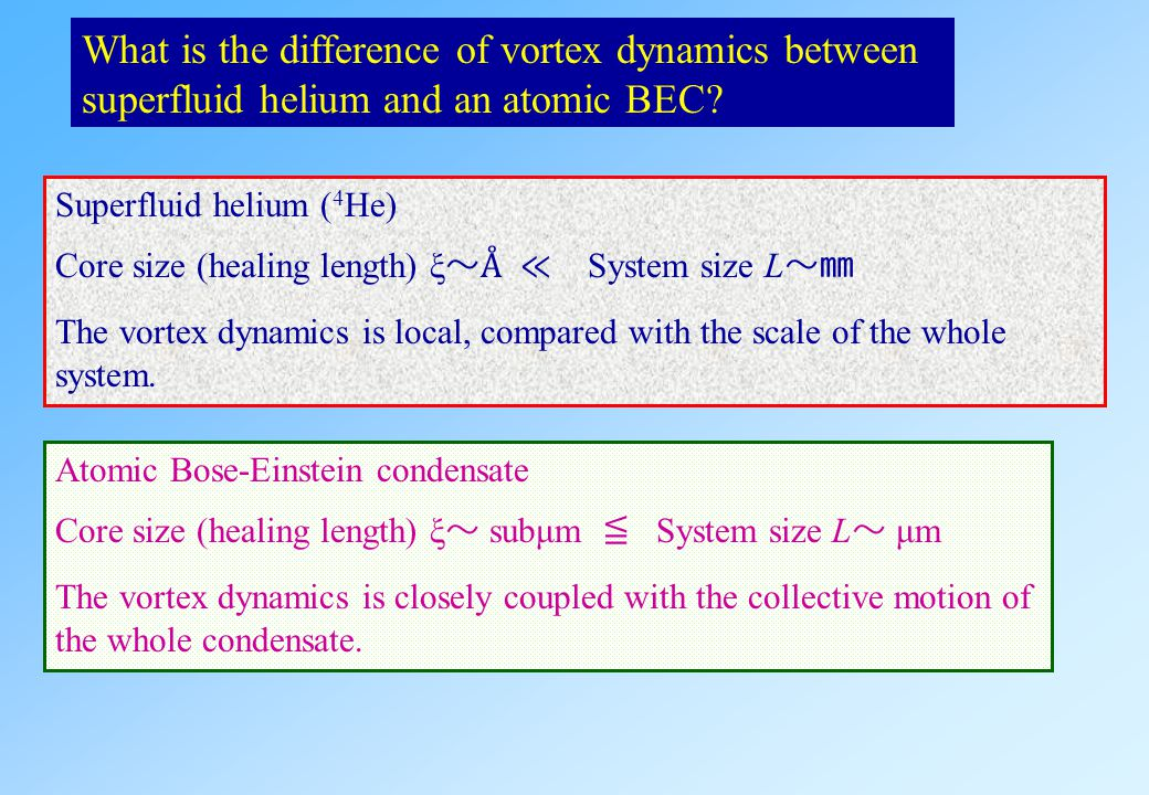 What is the difference of vortex dynamics between superfluid helium and an atomic BEC.