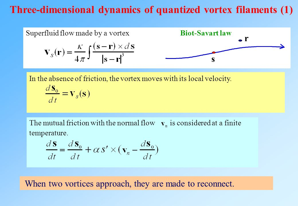 Vortices in superfluid turbulence ST consists of a tangle of quantized vortex filaments Characteristics of quantized vortices Quantization of the circulation Very thin core No viscous diffusion of the vorticity The tangle may give an interesting model with the Kolmogorov law.