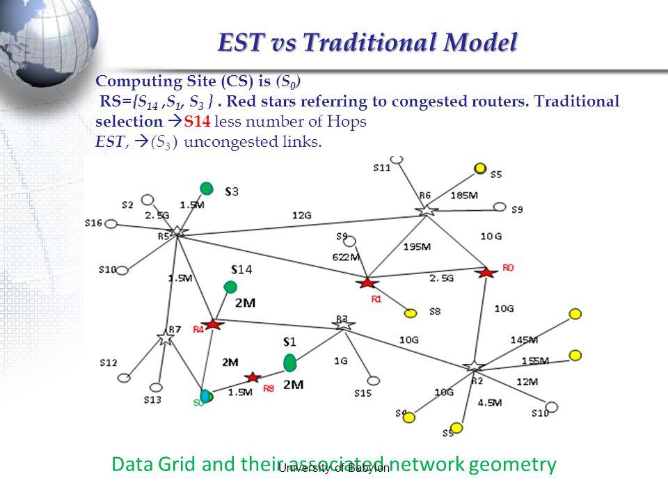 EST vs Traditional Model University of Babylon