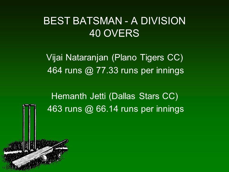 BEST BATSMAN - A DIVISION 40 OVERS Vijai Nataranjan (Plano Tigers CC) 464 runs @ 77.33 runs per innings Hemanth Jetti (Dallas Stars CC) 463 runs @ 66.14 runs per innings